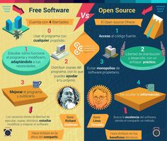 software libre versus open source