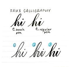 63 Best Brush lettering images in 2019 | Brush lettering