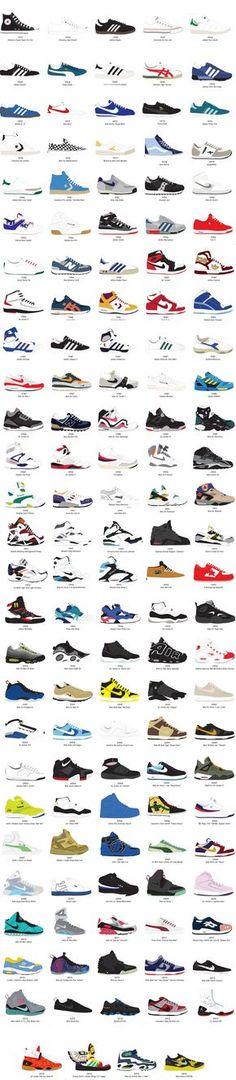 10 Best Kondisko images | Sneakers, Sneakers fashion, Me too