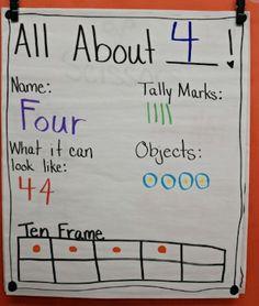 Kindergarten_Anchor_Chart_Number_Recognition