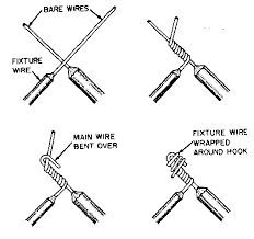 Kinds Of Splices And Joints Splices And Joints Electronics Basics Diy Electrical Electrical Wiring