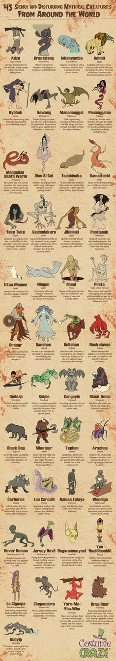 Scary monsters from around the world