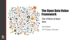 Open Data's Four Pillars of Value