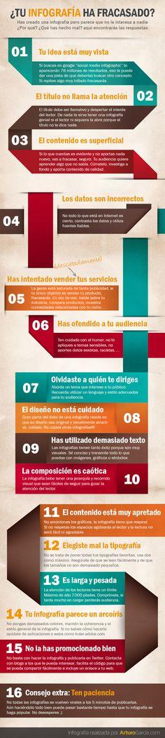 Errores a evitar en infografias #infografia #infographic #marketing