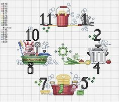 Thrilling Designing Your Own Cross Stitch Embroidery Patterns Ideas. Exhilarating Designing Your Own Cross Stitch Embroidery Patterns Ideas. Cross Stitch Kitchen, Just Cross Stitch, Modern Cross Stitch, Cross Stitch Flowers, Cross Stitch Charts, Cross Stitch Designs, Cross Stitch Patterns, Cross Stitching, Cross Stitch Embroidery