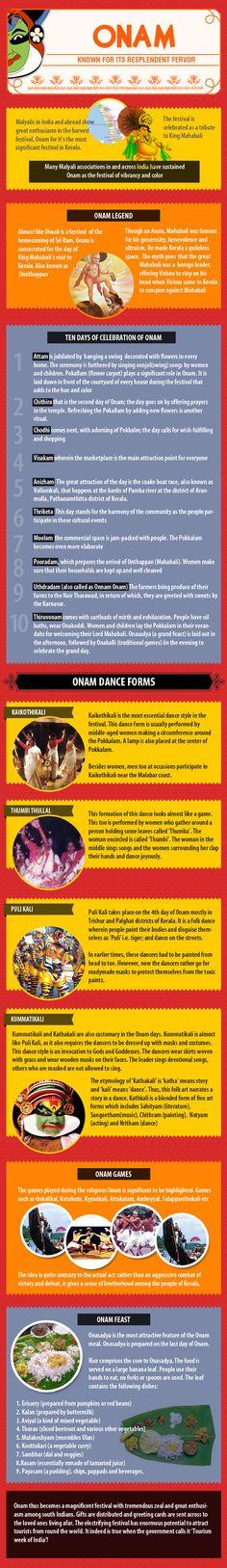 Celebrating Onam the Harvest festival of Kerala, India - This Hindu festival is famous for Bahubali, pookolams, boat racing , onam sadya & elephants. Come Explore India with us