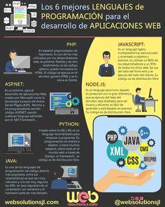 Digital Web, Judo, Life Cycles, Autocad, Software Development, Programming, Digital Marketing, Coding, App