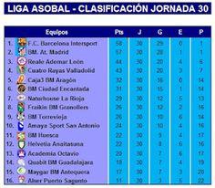 EL FC BARCELONA SE PROCLAMA CAMPEÓN DE LA LIGA ASOBAL 2011-2012