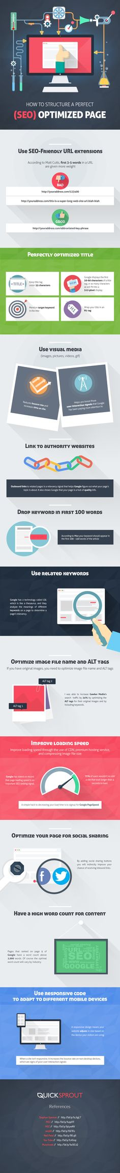 How to Structure a Perfect #SEO Optimized Page - #infographic