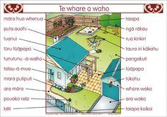 The House Maori Chart Set | Te Reo Maori Resources