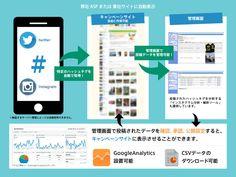 SNSハッシュタグキャンペーンツール。インスタグラム(Instagram)・ツイッター(Twitter)などのSNSで簡単にキャンペーンができるハッシュタグキャンペーンツールです。自社サイトに投稿画像を一覧表示することも可能。導入実績400社以上。