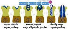 Ako vyberať a nosiť šatky a šály