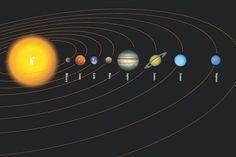 Experiment für Kinder: Sonnensystem basteln - [GEO]