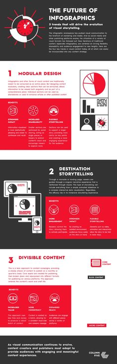 The Future Of Infographics: 3 Trends That Will Drive The Evolution Of Visual Story Telling:ANIMATED INFOGRAPHIC