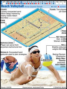 Olympicsgraphicsballgames: OLYMPICS 2012: Beach Volleyball