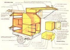 Build A Camp Kitchen and Camp Storage Trailer http://www.motherearthnews.com/nature-and-environment/camp-kitchen-zmaz86mjzgoe.aspx?PageId=1#axzz2XjkBT2jG