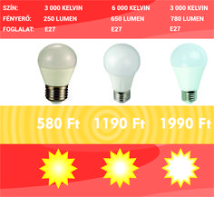 LED ÉGŐK NAGY VÁLASZTÉKBAN Led, Darts, Light Bulb, Home Decor, Decoration Home, Room Decor, Light Globes, Home Interior Design, Dart Flights