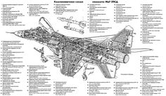 Cutaways Military and Aviation Russian Air Force, Airplane Design, Technical Drawing, Aviation Art, Cutaway, Military Aircraft, Drawings, Blue Prints, Air Planes