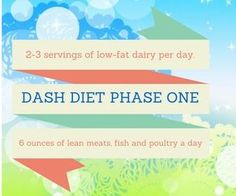 "The Dash Diet Phase 1 is the first 14 days of your Dash diet, DASH is an abbreviation for ""Dietary Approaches to Stop Hypertension,"" This pr..."