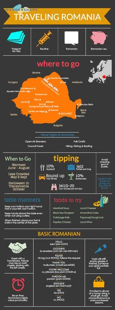 Romania Travel Cheat Sheet; Sign up at www.wandershare.com for high-res images.