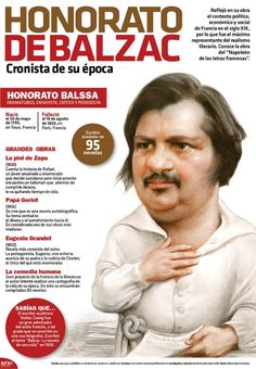 Famous Latinos, Honore De Balzac, Historia Universal, Cute Birthday Gift, Spanish Words, Influential People, Biographies, Writing Tips, Philosophy