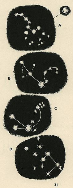 :: Constellations ::