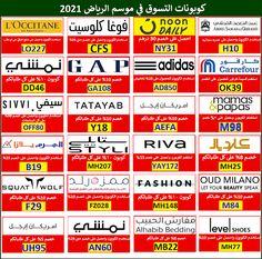 Periodic Table, Periodic Table Chart, Periotic Table