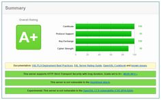 Squeezing more out of your Qualys SSL Test score!