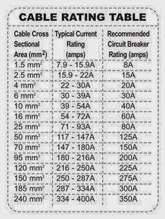 Prime House Wiring Size Basic Electronics Wiring Diagram Wiring Digital Resources Kookcompassionincorg