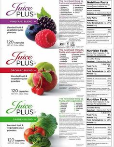 I love how Juice Plus+ has a WHOLE FOOD label with nutrition facts instead of supplement facts. No warning labels because your body recognizes these ingredients are FOOD and knows exactly what to do with them!