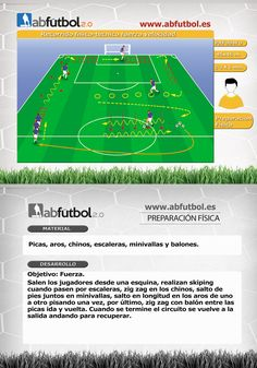 Football Drills, Weight Training Workouts, Coaching, Abs, Exercise, Sayings, Tecno, Board, Soccer