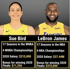 Nba Championships, Equal Rights, Women's Rights, Human Rights, Wnba, Advertising Ads, Lebron James, Social Justice, Thought Provoking
