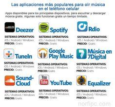 Las aplicaciones más populares para oír música en el teléfono celular. Apps disponibles para los principales dispositivos, para escuchar y descargar música gratis. Algunas funcionan gratis un tiempo limitado.