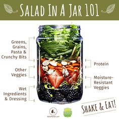 DIY salad in a jar ideas from Abe's Market and Farmer's Fridge. #meatlessmonday