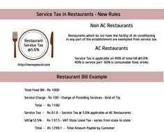 No service tax on Non-AC restaurant. For Air Conditioner restaurant, service tax is applicable on 40% of the total food bill. Service tax would be 5.6% (14% of 40%).