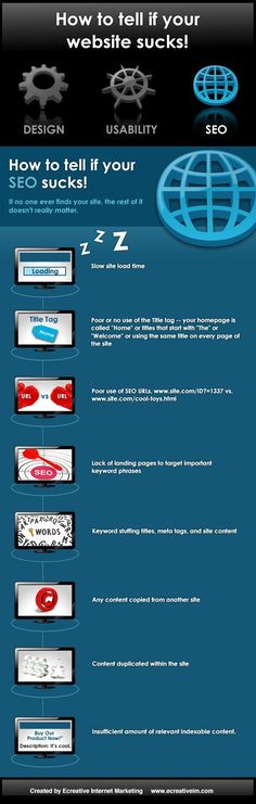 Search Engine Optimisation Infographic. How to tell if your website sucks concerning SEO #SEOPluz