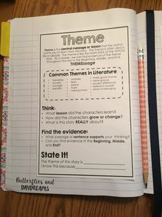 Theme Anchor Chart, Reading Notebook Anchor Charts at your students' fingertips! This resource included Elements of a Story, Goal Setting, Point of View, Genre Charts and so much more!