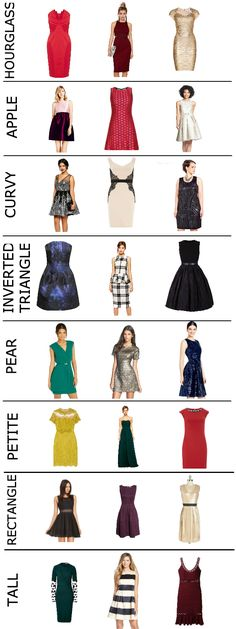 Best dresses for your body type   #style #dress