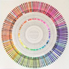 Just a couple of amazing Crayola crayon color charts to brighten your Monday! The circle chart was designed by British artist Jamie Shovlin . Ideas Habitaciones, Paint Paint, Things Organized Neatly, Crayon Art, Polychromos, Blog Deco, Deco Design, Art Classroom, Art Plastique