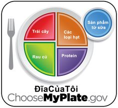 #MyPlate in multiple languages for you to use & share. #educators #teachers #nutrition