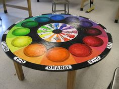 There's a Dragon in my Art Room: Color Wheel Table