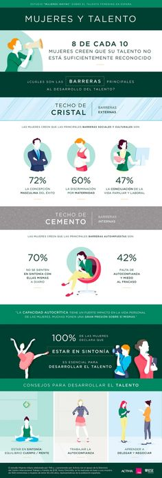 18 Public Opinion Infographics Ideas Public Opinion Social Issues Infographic