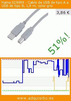Hama 029099 - Cable de USB de tipo A a USB de tipo B, 1,8 m, color gris (Accesorio). Baja 51%! Precio actual 3,86 €, el precio anterior fue de 7,90 €. http://www.adquisitio.es/hama/usb-cable-conexi%C3%B3n-plug-b