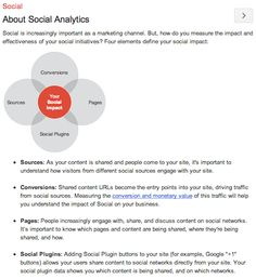 Google Analytics Adds Social Reports: This Week in Social Media
