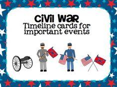 Major Events in the Civil War Timeline Cards