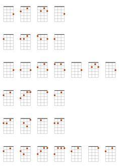 Exercice complet pour travailler la souplesse des doigts à l'ukulélé et la mémorisation des accords. Une méthode simple pour débutant