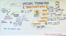 5 Core Skills of Disruptive, Visual-Thinking Innovators | Stanford Graduate School of Business