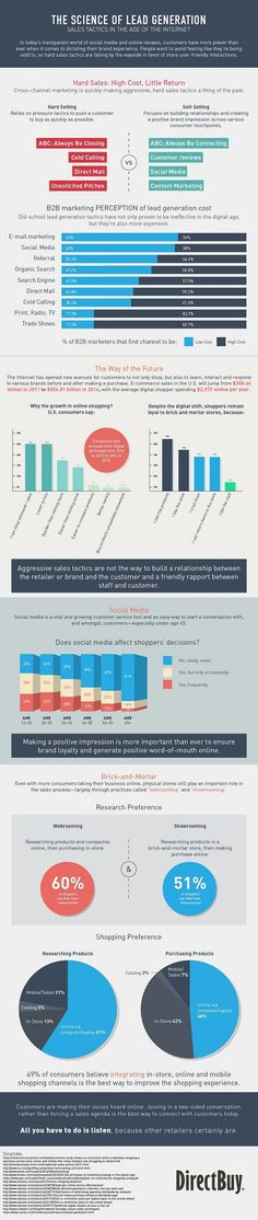 What are the most popular sales tactics in the digital age? This infographic tells all!