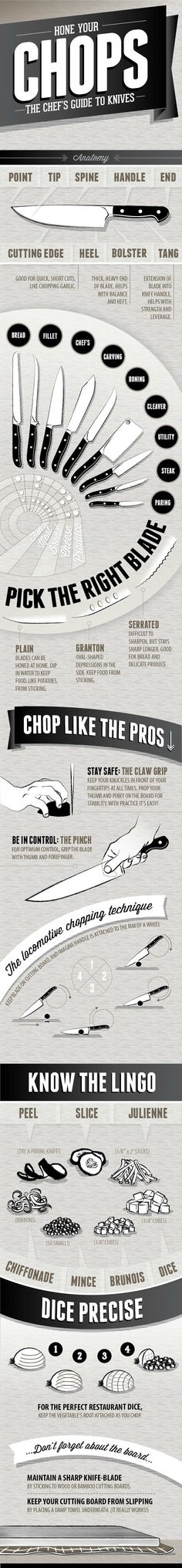 Guide to knives