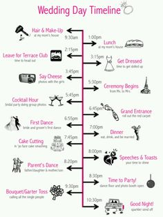 Here's a sample of the wedding day timeline. Of course, y'all tweak however you want.